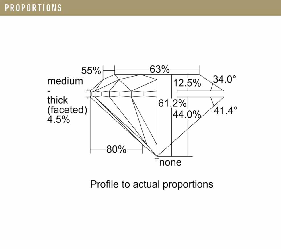 GIA Diamond Proportions