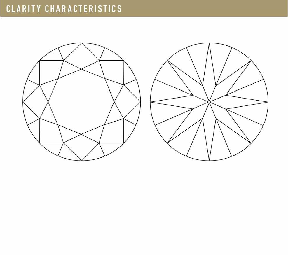 Diamond Clarity Info