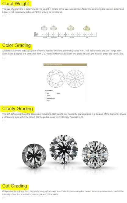 Picture of subheadings in blog to sell jewelry